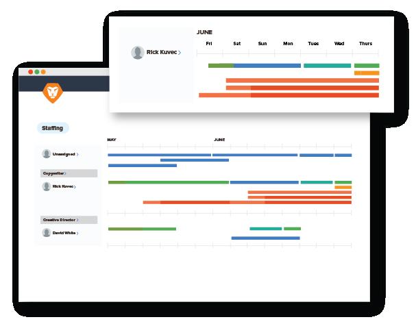 Workfront Management Features