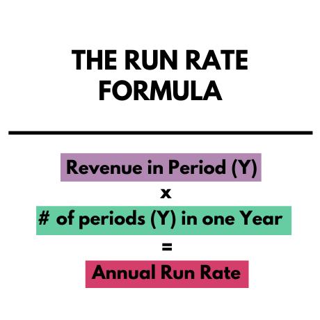 The Run Rate Formula
