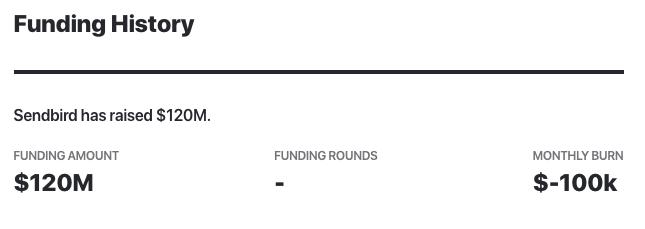 SendBird funding history