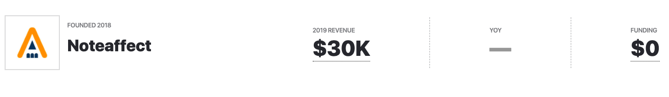 NoteAffect Revenue, Funding, Year Founded
