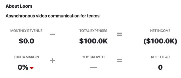 Loom revenue vs expenses 2020